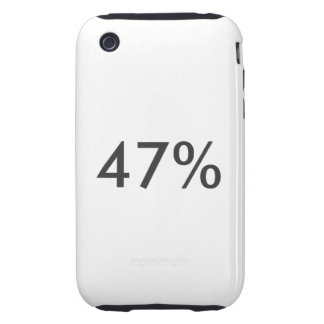 47% iPhone 3 Case
