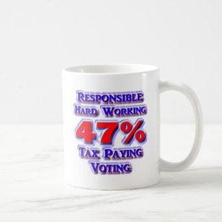 47% MUGS