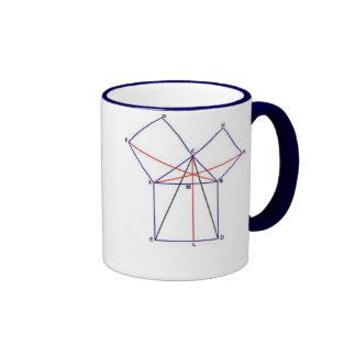 47.o problema de la taza del euclid