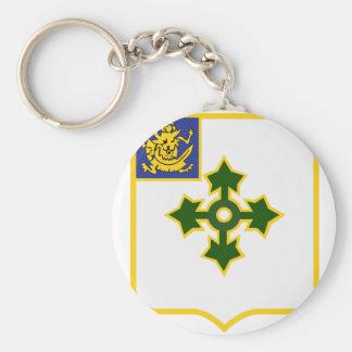 47.o Remiendo del regimiento de infantería Llaveros