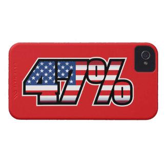 47 Percent iPhone 4 Case