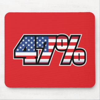 47 Percent Mouse Pad