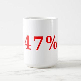 47 Percent Classic White Coffee Mug