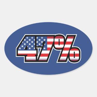 47 Percent Oval Sticker