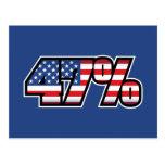 47 Percent Postcard