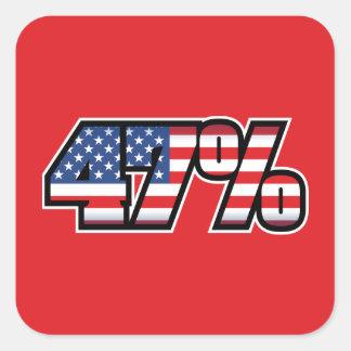 47 Percent Square Sticker