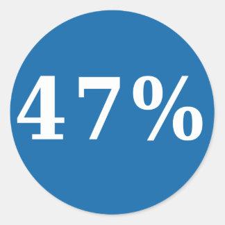 47 Percent Classic Round Sticker