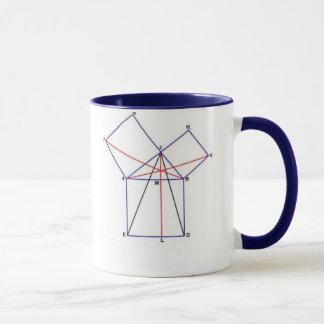 47th problem of euclid mug