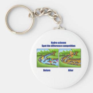 49_hydro1 basic round button keychain
