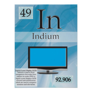 49. Indium (In) Periodic Table of the Elements Poster