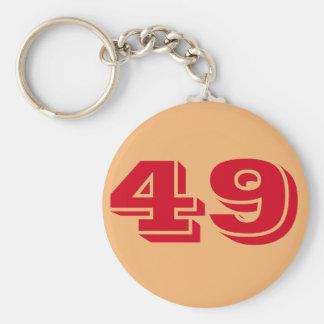 49 LLAVERO REDONDO TIPO PIN