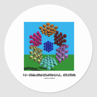 4-Dimensional Cube (Math and Geometry) Classic Round Sticker