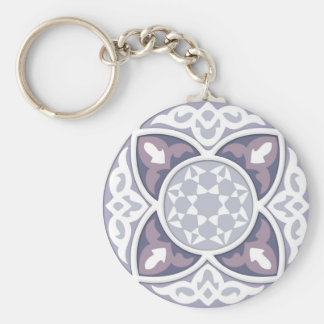 4 Directions - Silver & Lavender Keychain