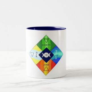 4 elementos taza de dos tonos