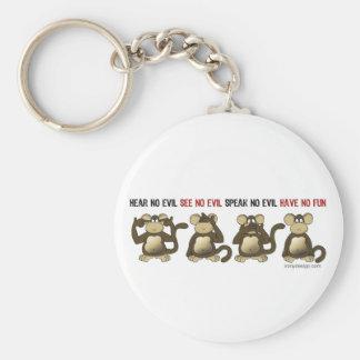4 monos sabios llavero redondo tipo pin
