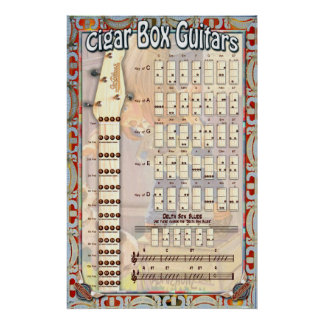 4 String Cigar Box Guitar Chord Chart