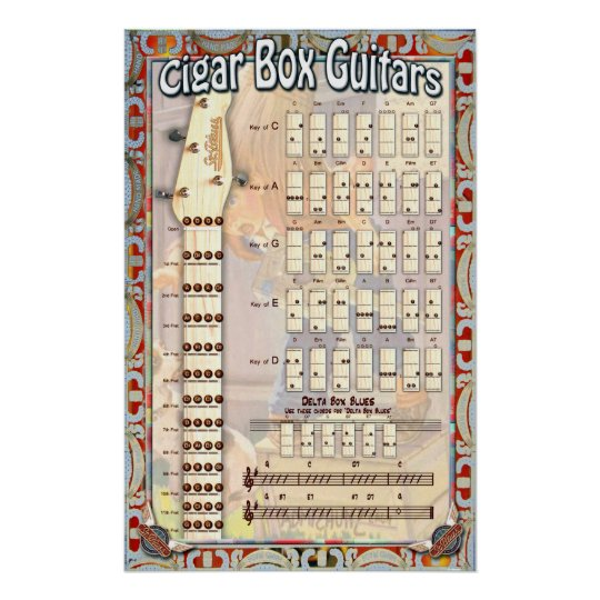 4 String Cigar Box Guitar Chord Chart Zazzle