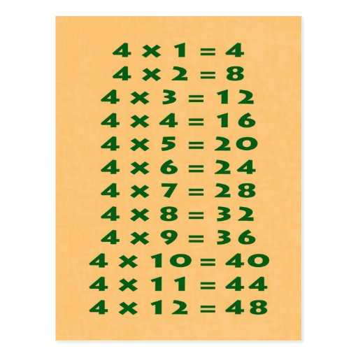 #4 Times Table Collectible Postcard