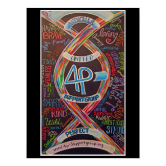 4p- Word Collage Poster