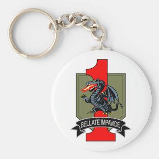 4th Brigade Key Chains