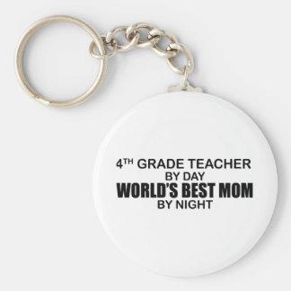 4th Grade - World's Best Mom Keychain