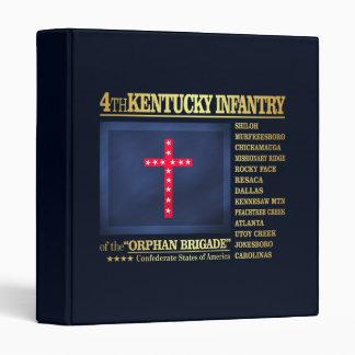 4th Kentucky Infantry (BA2) 3 Ring Binder