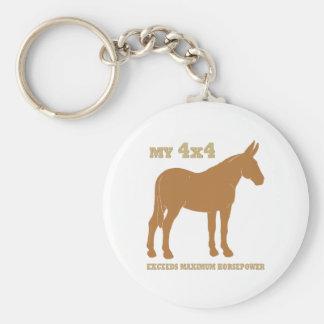 4x4 Mule Exceeds Horsepower Keychain