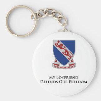 508th-My Boyfriend Defends Our Freedom Basic Round Button Keychain
