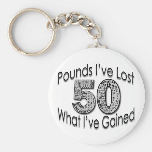 50 libras de llavero perdido