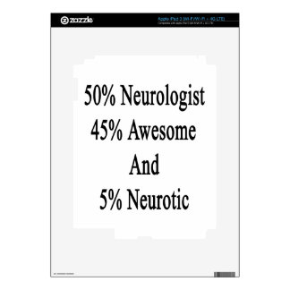 50 Neurologist 45 Awesome And 5 Neurotic iPad 3 Skin