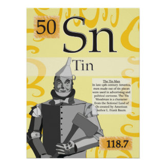 50. Tin (Sn) Periodic Table of the Elements Poster