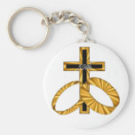 50th Wedding Anniversary Gifts Key Chains