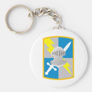 513th Military Intelligence Brigade Key Chains