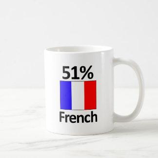 51% French Coffee Mug