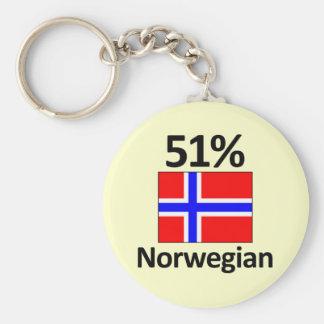 51% Norwegian Basic Round Button Keychain