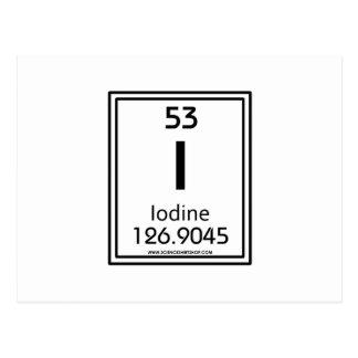 53 Iodine Postcards