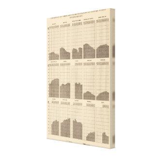 54 White, Negro population, states, ea census Canvas Print
