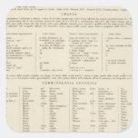 5657 leyenda Alemania meridional, Austria Pegatinas Cuadradases Personalizadas