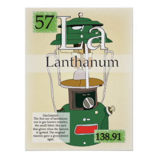 57. Lanthanum (La) Periodic Table of the Elements Poster