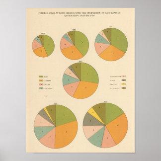 57 Leading nationality 1850-1900 Print