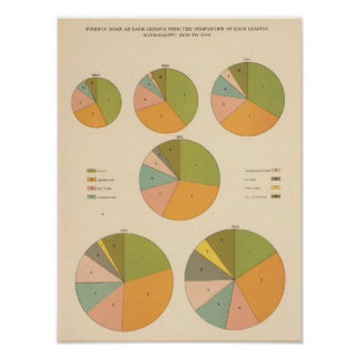 57 nacionalidad principal 1850-1900 póster