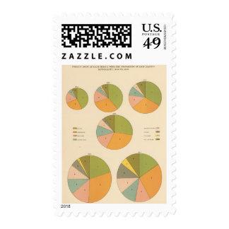 57 nacionalidad principal 1850-1900 sellos postales