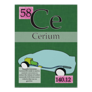 58. Cerium (Ce) Periodic Table of the ELements Poster