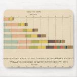 58 extranjeros llevados 1850-1900 tapetes de raton