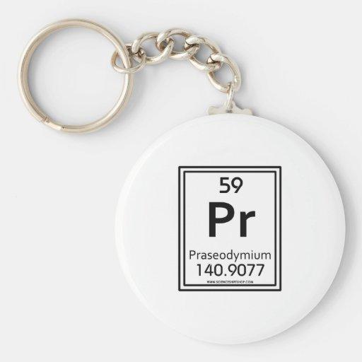 59 Praseodymium Basic Round Button Keychain