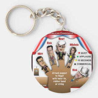 5 GOP Finger Puppets Basic Round Button Keychain