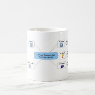 5 p de la preparación para el trabajo de grupo taza básica blanca