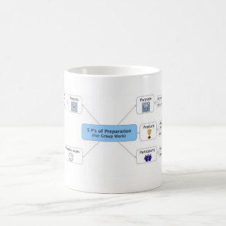 5 P's of Preparation for Group Work Coffee Mug