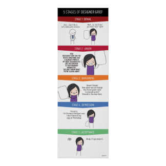 5 Stages of Designer Grief Poster