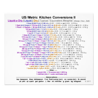 """5"""" tarjeta Quik-Referencia de las conversiones II  Folleto 4.5"""" X 5.6"""""""